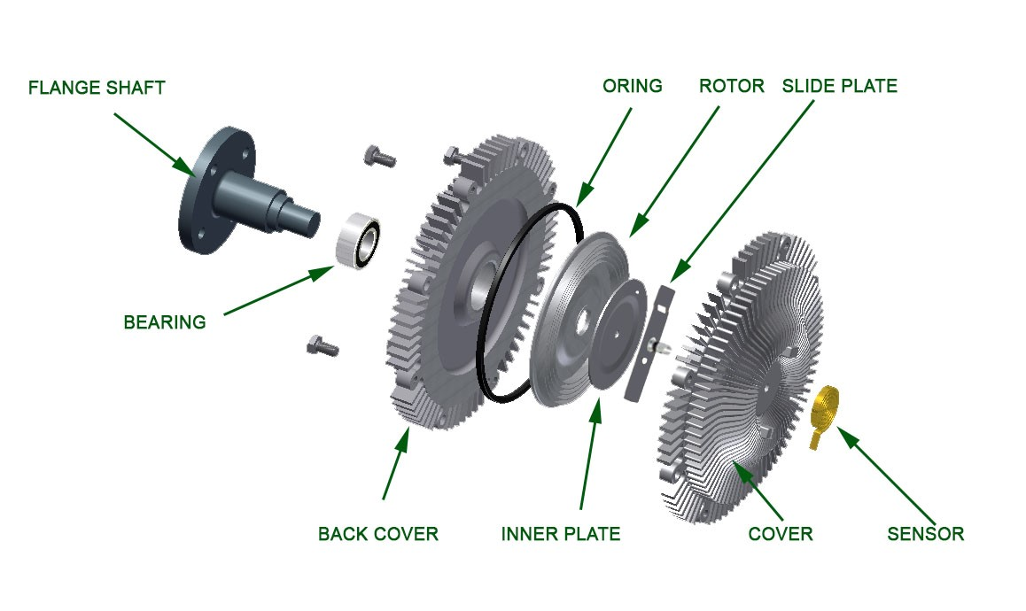 Engaging Efficiency Viscous Fan Couplings Part Info