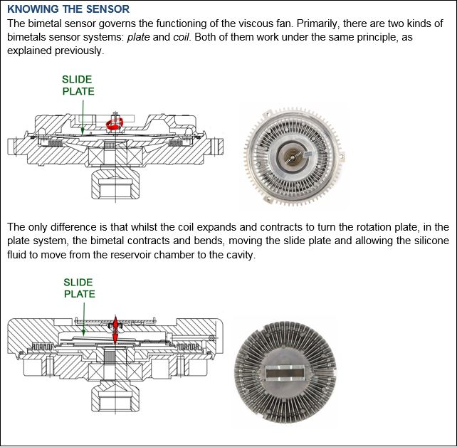 Ivect also Clutchfork Exploded Assy Diagram moreover Maxresdefault as well Dps Dual Clutch System moreover Diagram. on clutch system diagram