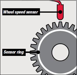 ABS Sensor Technology - Part Info